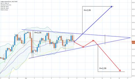 UKOIL: Формируется треугольник с 1.08.17
