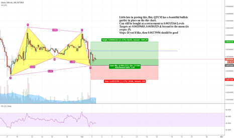 QTUMBTC: QTUM Bullish Gartley