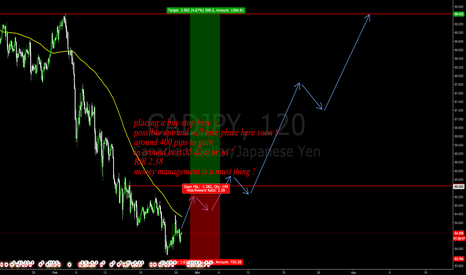 CADJPY: possible uptrend coming up soon here !
