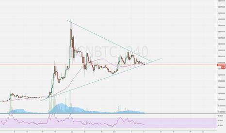 BCNBTC: Analise $BCN #Bytecoin ALERTA!