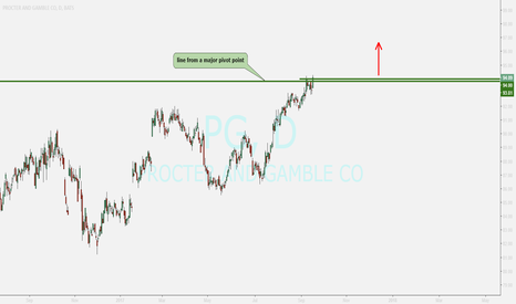 PG: PROCTER AND GAMBLE ...buy opportunity after  closing above tl