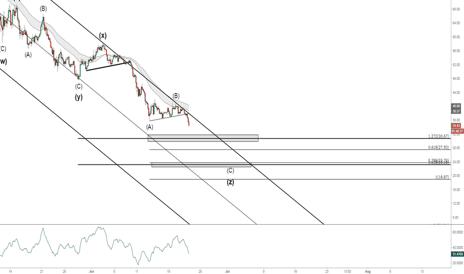 NEOUSD: NEOUSD. Buy Zones and Short Goals. And Structure