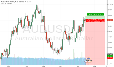 AUDUSD: Sell long