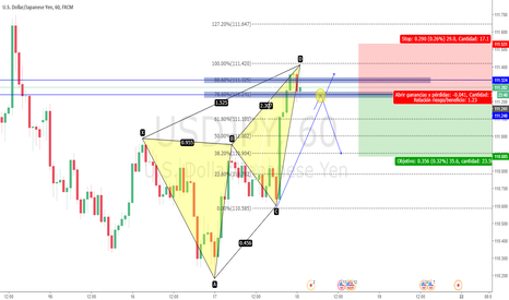 USDJPY: HI MY PRONOSTIC IS A SELL USDJPY ALERT ( IN THE FUTURE)