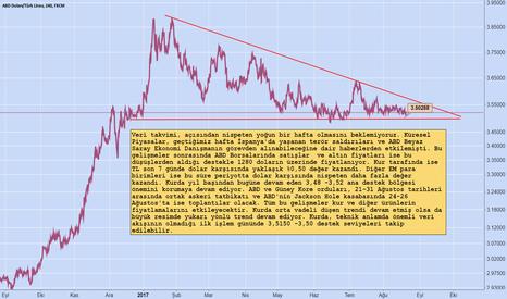 USDTRY: Doların Yönünü Hangi Gelişmeler Belirleyecek? / Murat Tufan