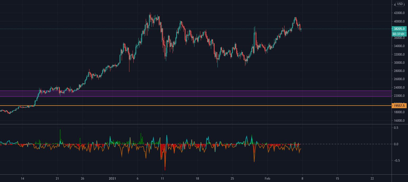 prezzo di bitcoin in sterline