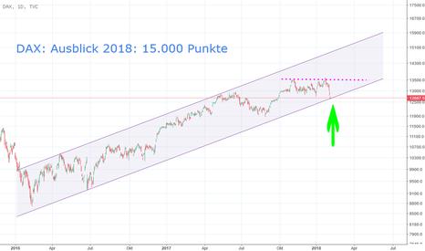 DAX: DAX Ausblick 2018: 14.000 - 15.000 Punkte