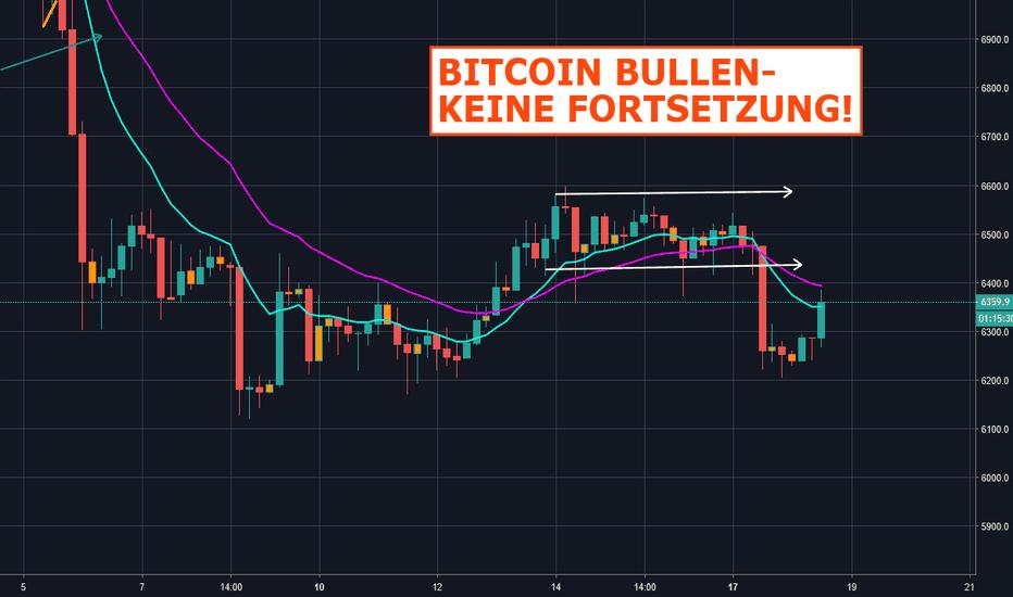 BTCUSD: Bitcoin Bullen - Keine Fortsetzung!
