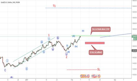 XAUUSD: Gold Long Trading Opportunities (Elliott Wave Analysis)