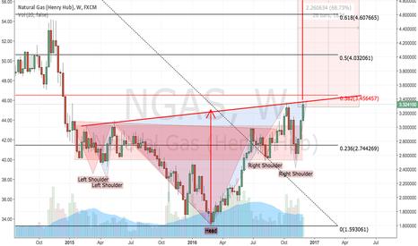 NGAS: NGAS: Clear Long