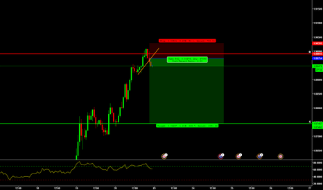 GBPNZD: GBP/NZD Short Trade Opportunity