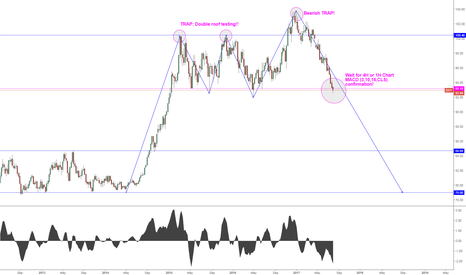 DXY: Bearish trap in DXY!