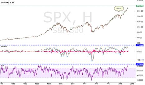 SPX: Gübre gibi para var bu nası bir balonlaşmadır gerçeklikten kopuş