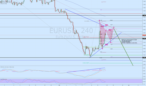 EURUSD: EUR/USD Correction, Long Bias Until...