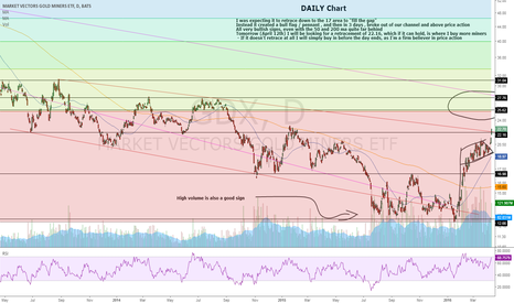 GDX: GDX DAILY CHART -- MINERS BREAKOUT, CASH WONT BE KING FOR LONG