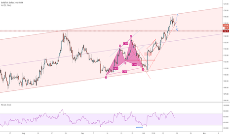 XAUUSD: GOLD - Up or Down?