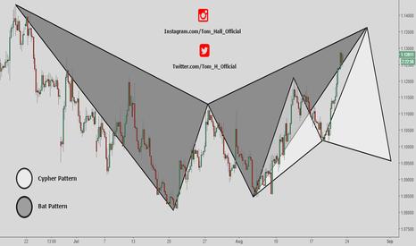 EURUSD: EUR/USD - Bat & Cypher Patterns