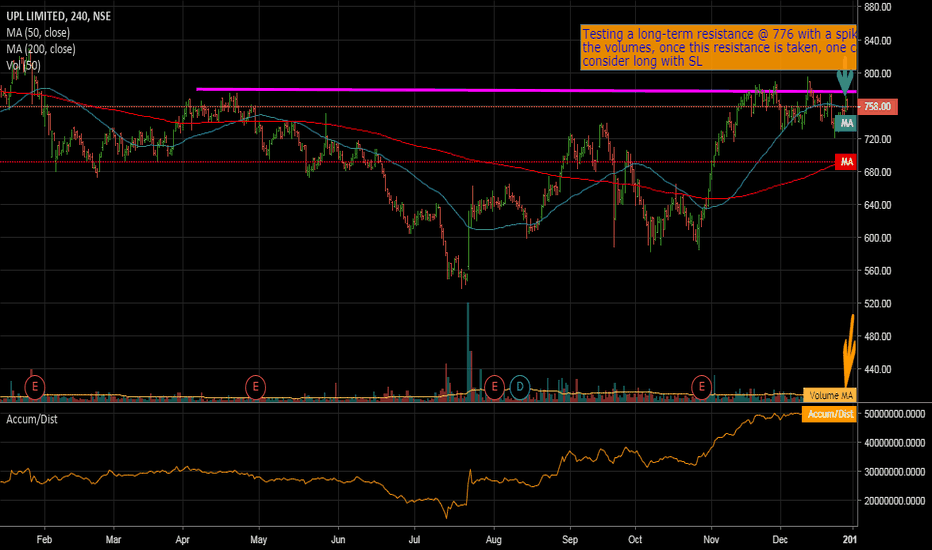 UPL: UPL testing resistance to Break out