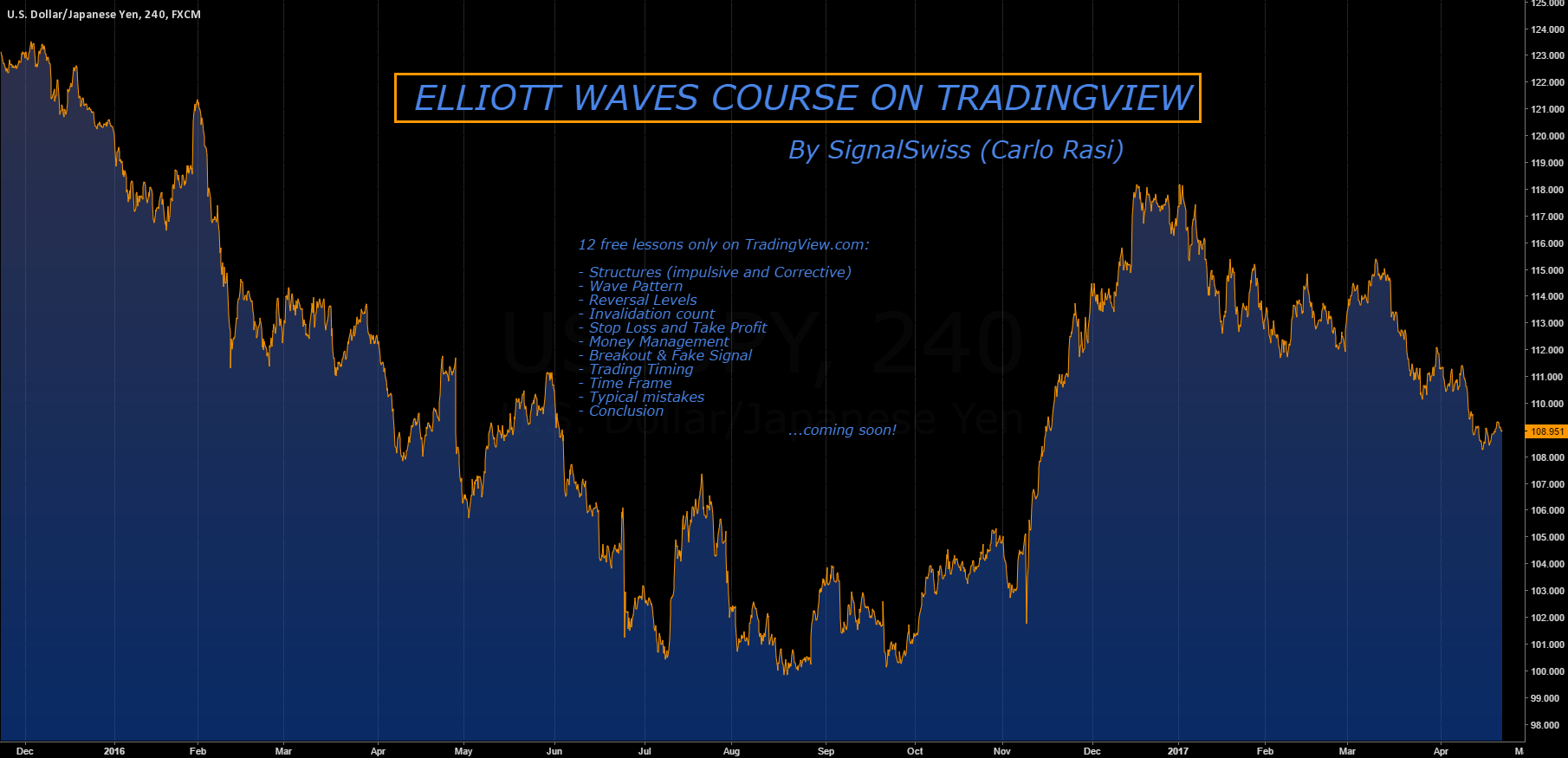 ELLIOTT WAVES COURSE (By SignalSwiss)