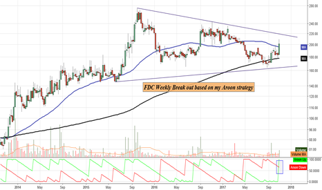 FDC: FDC : weekly Break out based on my Aroon strategy
