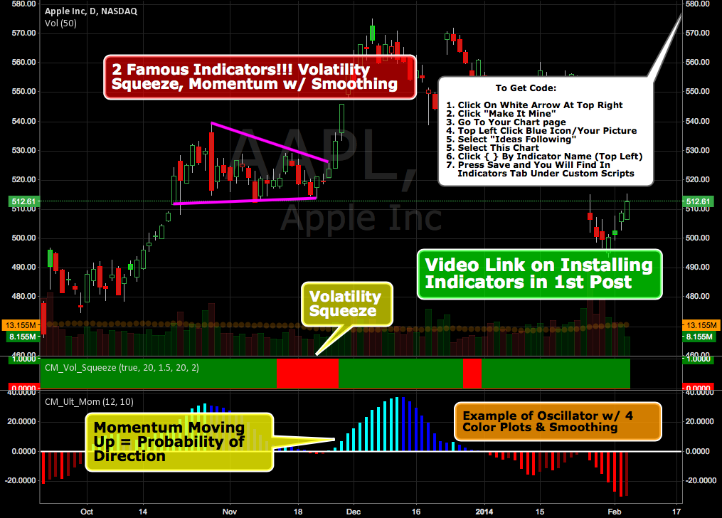 2 Popular Indicators! Volatility Squeeze, Momentum w/ Smoothing