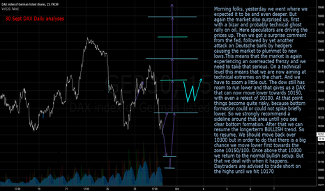 GER30: 30 sept DAX daily analyses