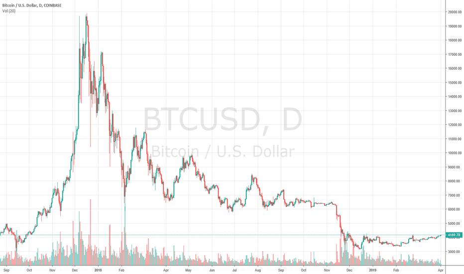 mt gox bitcoin crypto etoro