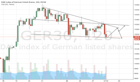GER30: DAX possible tramline trade