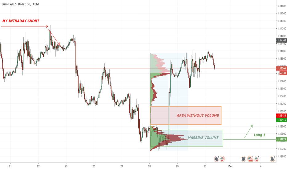 Profile — TradingView