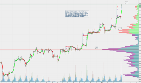 CL1!: $CL_F full crude doggy squeeze is on with Saudi nightmares