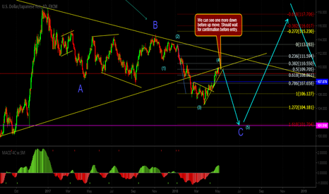 USDJPY: We can see one more down before up move at USDJPY