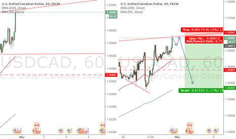 USDCAD: USDCAD Wait for a double top