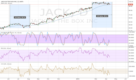 JACK: JACK - Watching for the march to resume