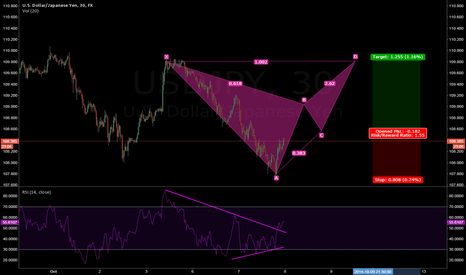 USDJPY: To the sky :)