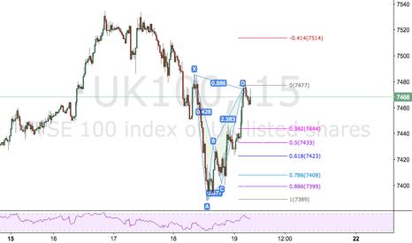 UK100: UK100_short
