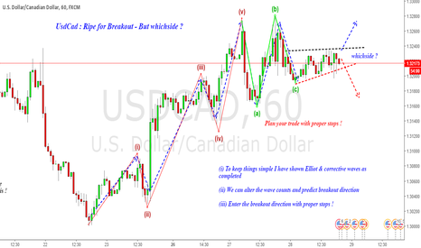 USDCAD: USDCAD : Ripe for Breakout - whichside ?