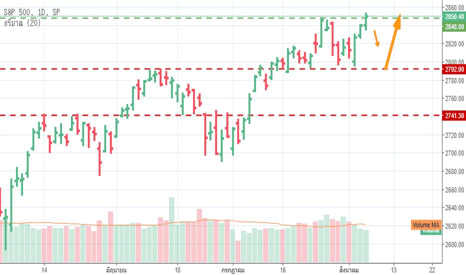 SPX: S&P500 6 – 10 Aug 2018