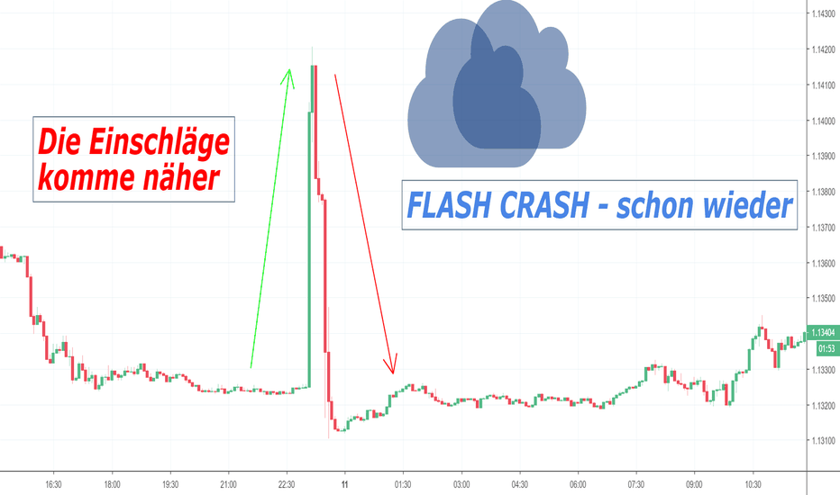 EURCHF: FLASH CRASH im EURCHF