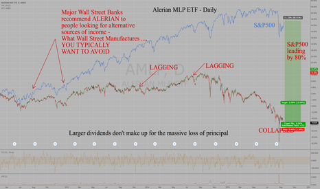 "AMLP: Tired of hearing ""ALERIAN"" ads on tv/radio?  AMLP"
