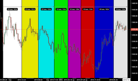 XAUUSD: GOLD WITH A SERIES OF COLORS ATTACHED LOOKS LIKE ON THE TV