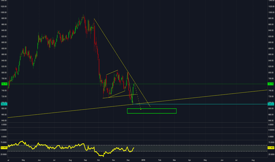 M_M: M_M : Sell as soon as this UP move is over..