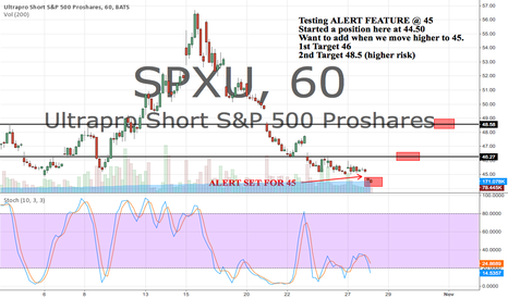 SPXU: Testing ALERT feature at 45. Entry 44.5 Targets 46 and 48.50