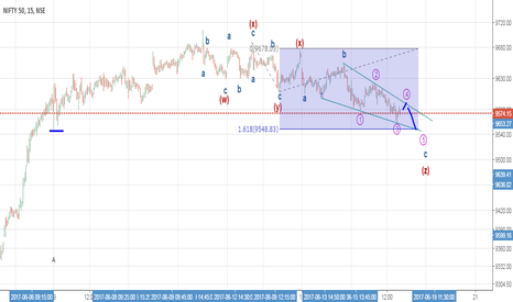 NIFTY: Almost near the end of the triple zig - zag . Long in 9550 range