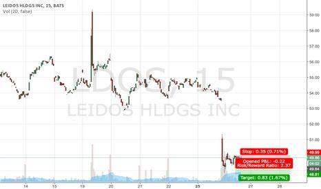 LDOS: $LDOS short