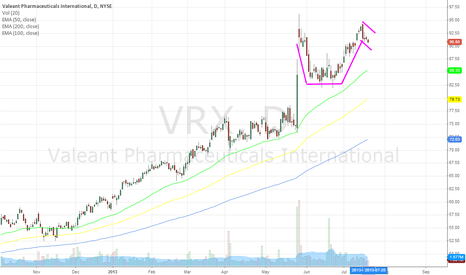VRX: just wondering if anyone could guess what this wonderful pattern