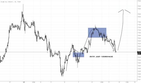 UKOIL: UKOIL 短线一个试探性做多,中期看涨。