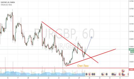 EURGBP: EUR/GBP неделя для роста.