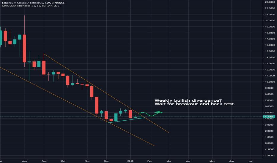 ETCUSDT: $ETC - Weekly Bullish Divergence/Wedge Breakout!