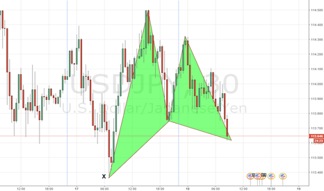 USDJPY: POTENTIAL BULLISH GARTLEY