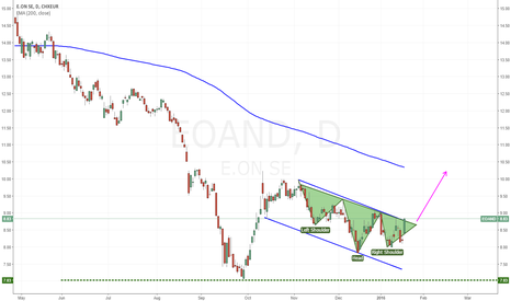 EOAND: E.ON breaking through upper trend resistance / inverted SHS.